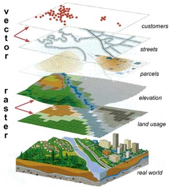 What is GIS? Gis Map Making on 3d map making, geography map making, cartography map making, architecture map making, cad map making, archaeology map making,